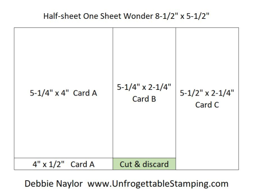 Unfrogettable Stamping | Half Sheet One Sheet Wonder cuts
