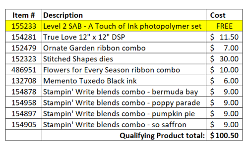SAB level 2 order total'