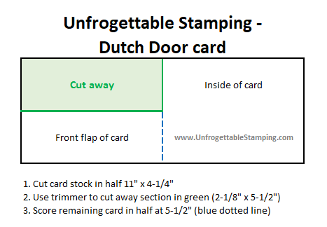 Unfrogettable Stamping Dutch Door card