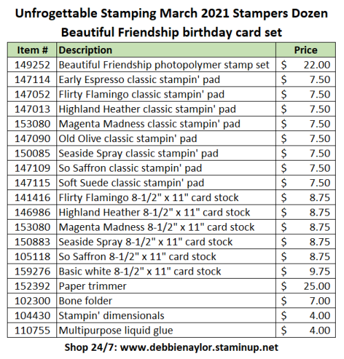 Unfrogettable Stamping March 2021 Stampers Dozen Blog Hop card product list