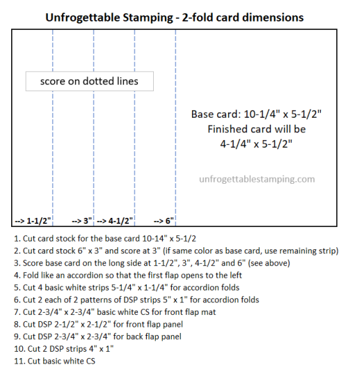 Unfrogettable Stamping | 2-Fold card dimensions